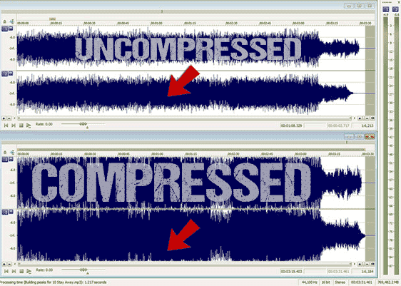 Don't over compressed your song audio